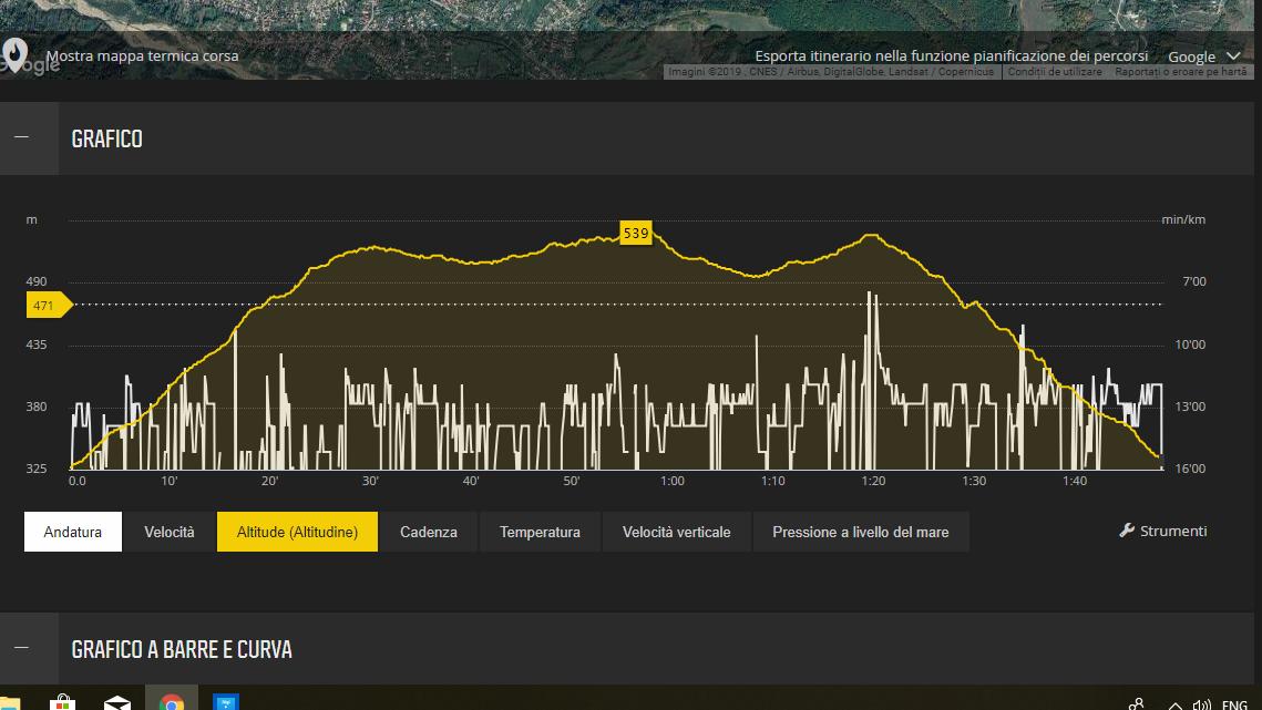 Profil traseu Slanic - alergare   montana